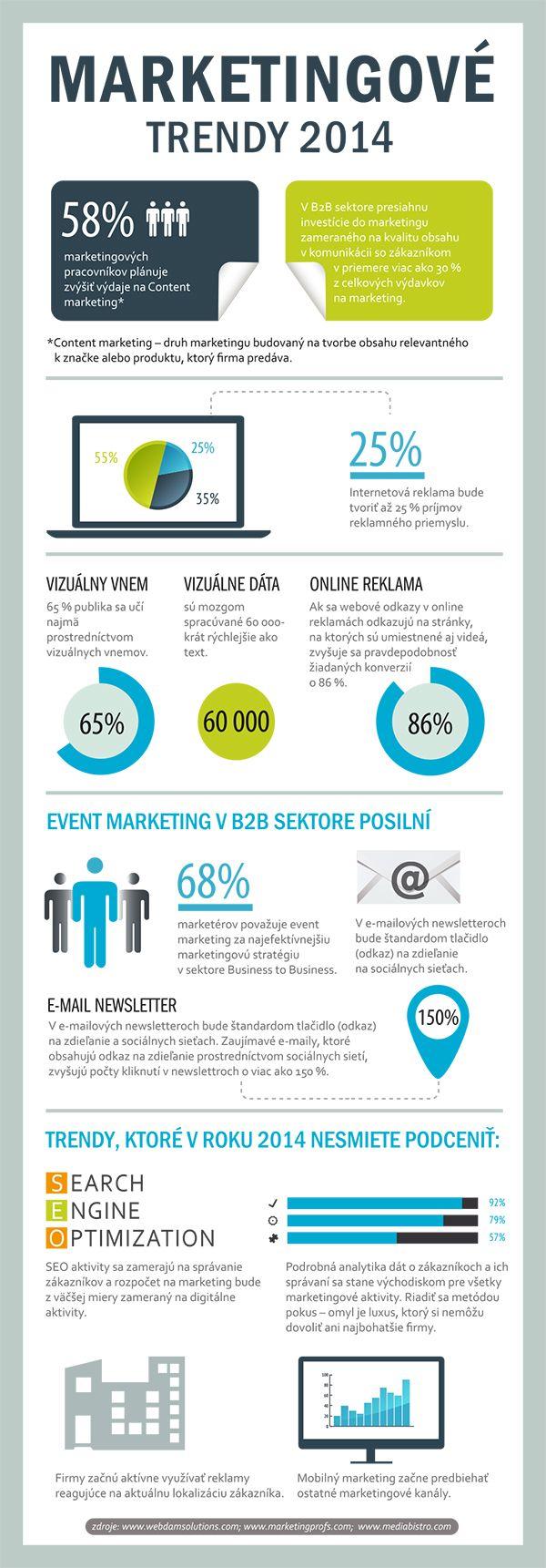 marketingove trendy 2014.jpg