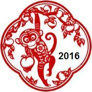 2016 Monkey Astrology