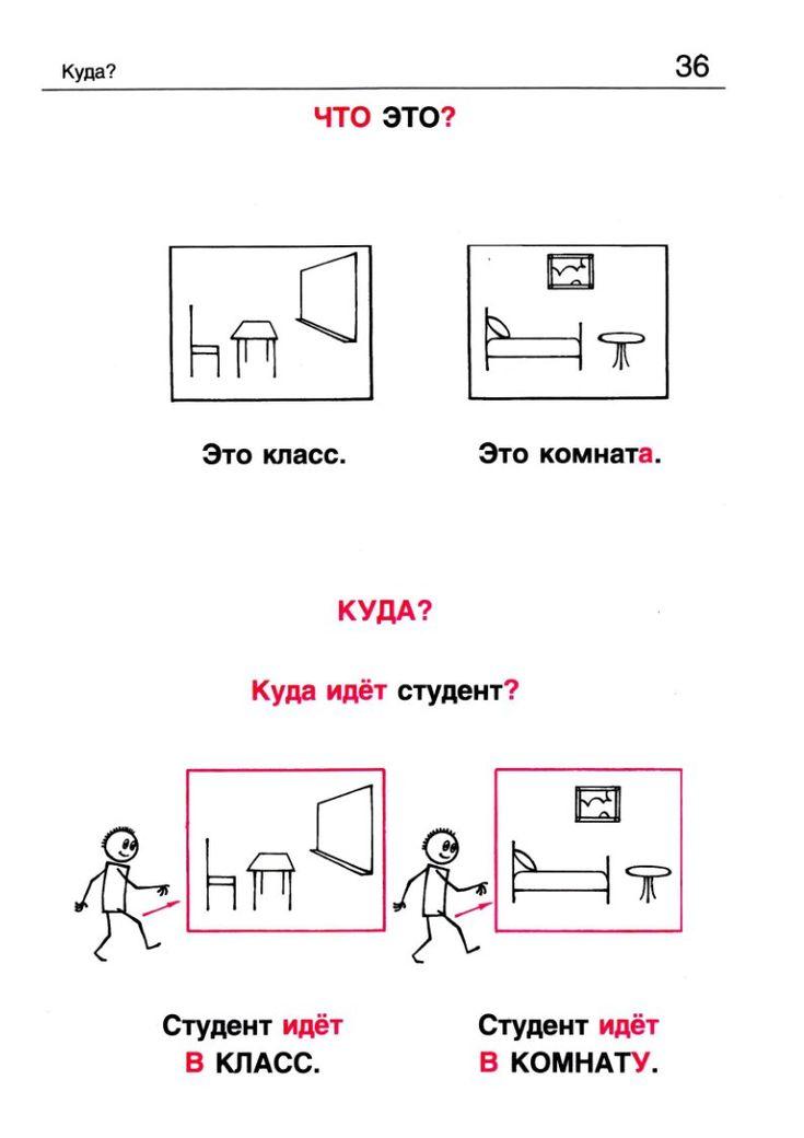 Русская грамматика картинках