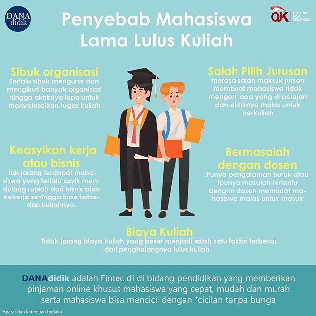Banyak Mahasiswa Yang Lulus Tidak Tepat Waktu Bahkan Menjadi