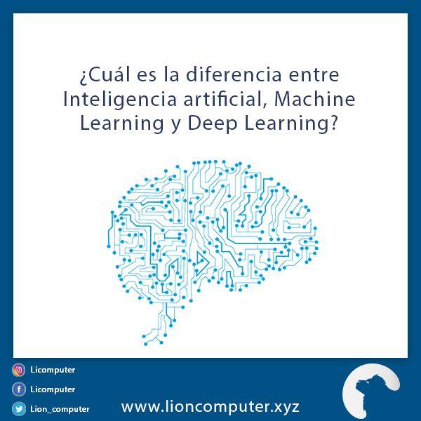 ¿Cuál es la diferencia entre la Inteligencia Artificial, Machine Learning y De…