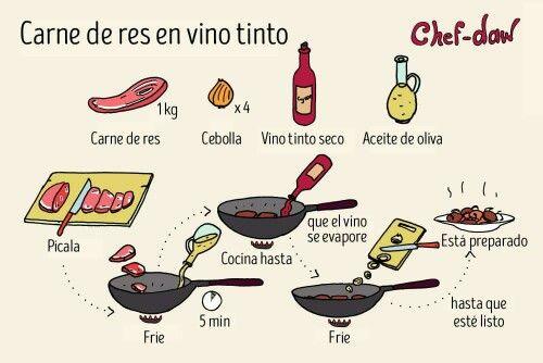 Carne de res en vino tinto