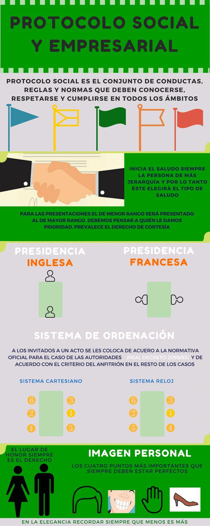 Protocolo social y empresarial PROTOCOLO SOCIAL ES EL CONJUNTO DE C...