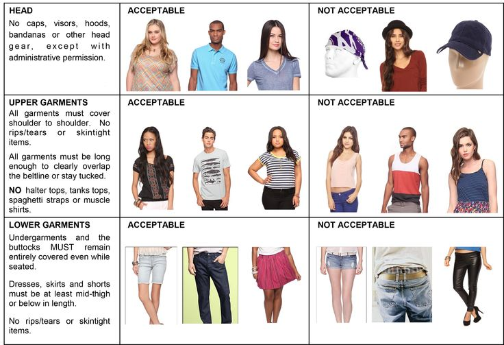 An analysis of schools need dress codes