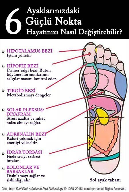 refleksoloji-masajinin-faydalari-nedir