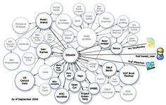 20 Big Data Repositories You Should Check Out - Data Science Central