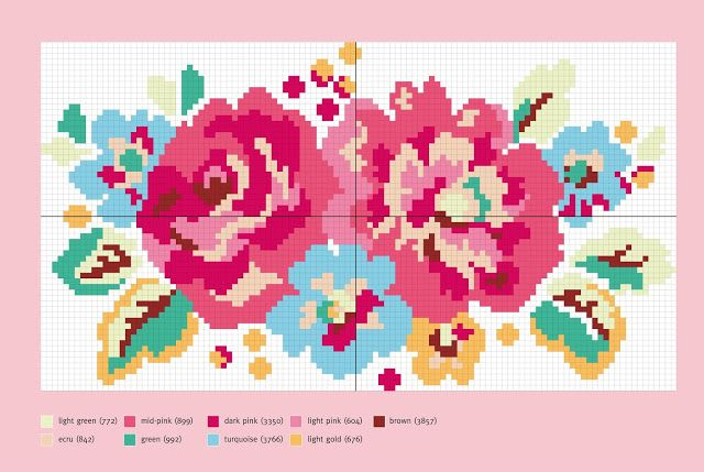 Cath Kidston Cross Stitch Roses Pattern and Tutorial - click through for information