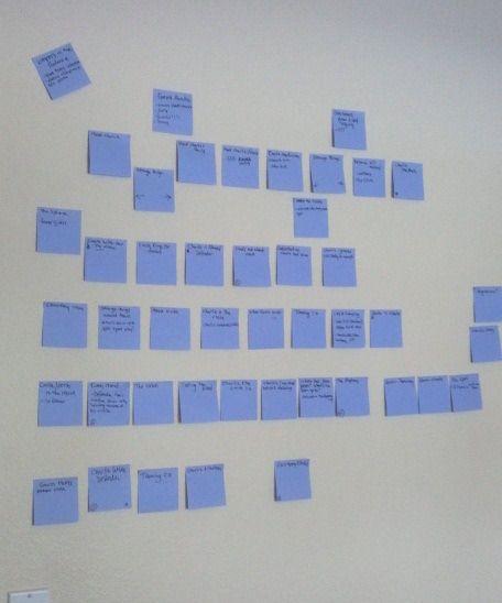 Editing and writing services atlanta ga