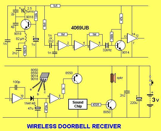 Wireless Doorbell Receiver.