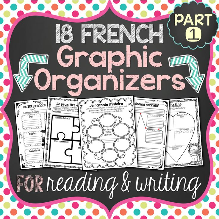 This file includes a variety of French graphic organizers (des organigrammes/organisateurs graphiques) for students to use to help them better organize their thoughts and ideas. This is ideal for students who struggle to write in paragraphs or who have writer's bloc. There is a total of 18 organizers in this package. These are great for students in French Core, Extended and Immersion. They can easily be adapted for different grade levels and are a great way for teachers to differentiate…