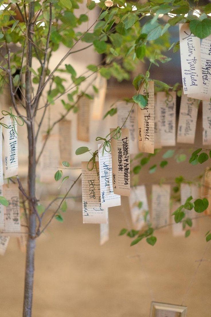 mots dans arbre