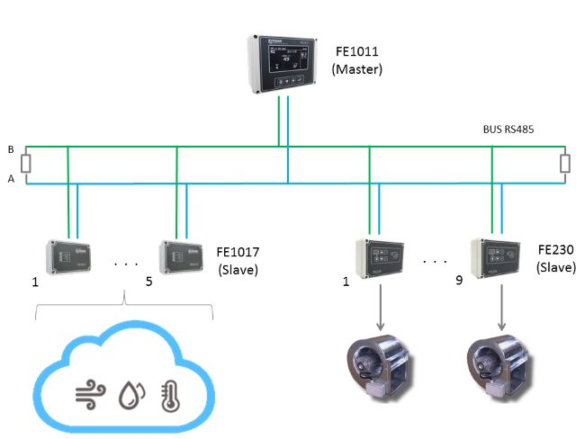 diagram of the air quality control system