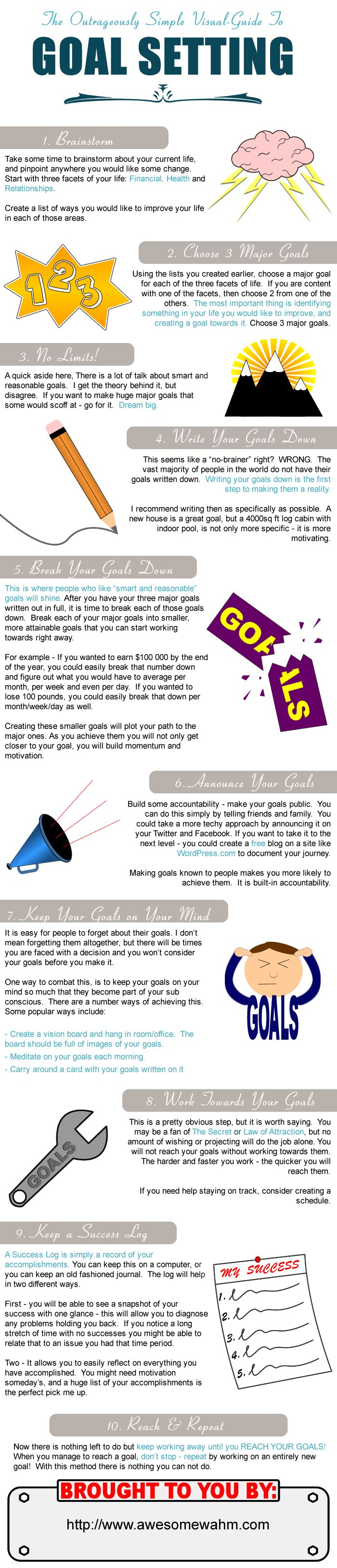 An outrageously simple visual guide to goal setting for 2013.