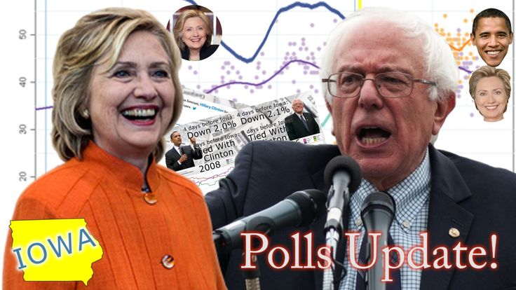 Polls Update - Iowa - Will Bernie Sanders Beat Hillary Clinton? Iowa's Young Voters:  IT ALL DEPENDS ON YOU NOW!  CAUCUS FOR BERNIE!!!
