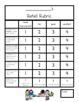 This rubric will help teachers to assess students' retelling of a story they have read. This assessment can be used to monitor comprehension and assess understanding.