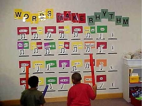 How funny!  I found this posted on someone's blog in Germany!  It's a picture from my classroom several years ago.  It was in a Music K-8 Magazine.
