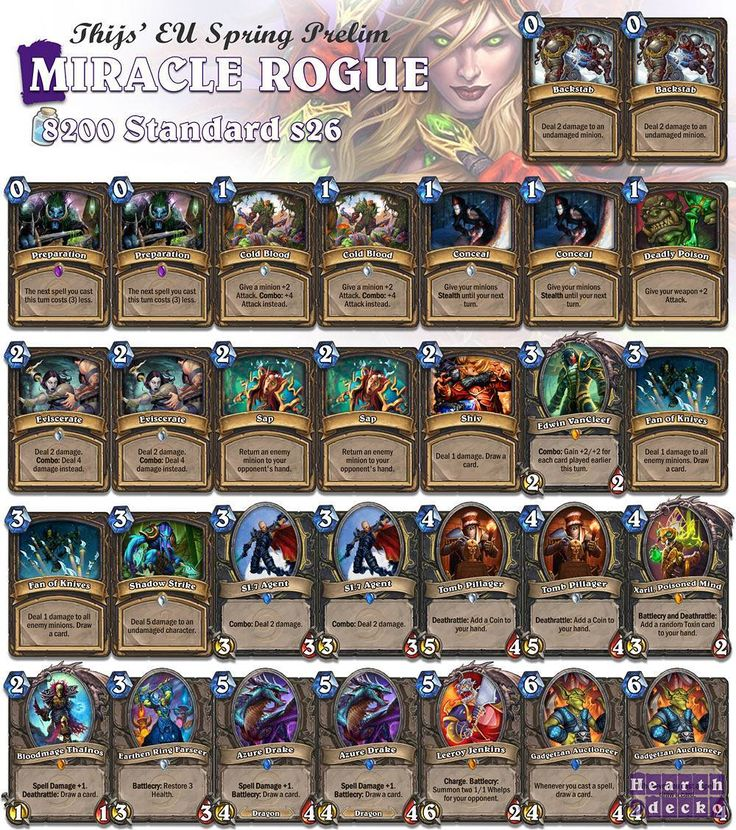 I've been trying multiple Rogue builds but none of them seem to be as strong as good ol Miracle. I started a new job last week so there's less time for Hearthdecko but don't give up on us yet i have something fun in store #Hearthstone