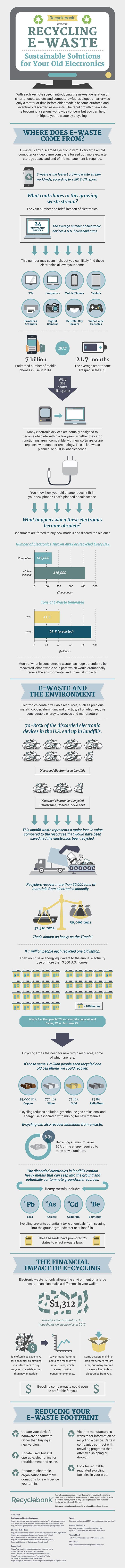 Why bother e-cycling your old electronics? E-waste is the fastest growing waste stream worldwide, and leaving a big impact on the environment and on consumer wallets.