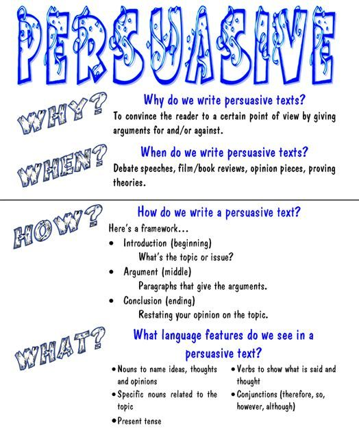 persuasive writing posters All the essentials you need for your persuasive writing lessons are here in one resource annotated text models, mini-posters, worksheets, writing tasks and.