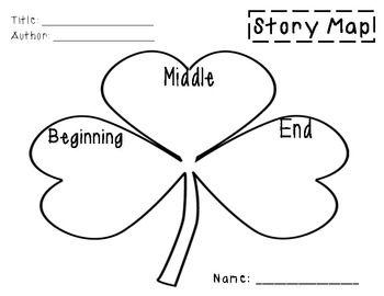 Shamrock Story Map: Beginning, Middle, End (Reading