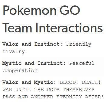 Yes, I guess this pretty much all true. Except, as a Valor team member, I must say I actually really like Team Instinct a lot.