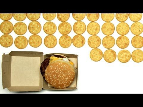 WTF Is In Your Favorite Fast Food?