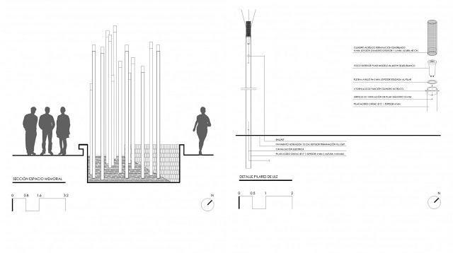 Arquitectura Conmemorativa. Parque de la Meditación de Chillán