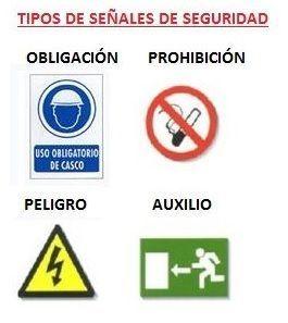 tipos de señales de seguridad