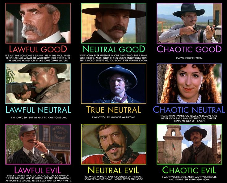 tombstone alignment chart