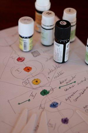 Corso su Aromaterapia emozionale, Chakra e Colore a Mestre, 13 e 14 giugno, presso Santa Teresa Country House. Per tutte le info. http://www.fiordicamomilla.org/?p=3752