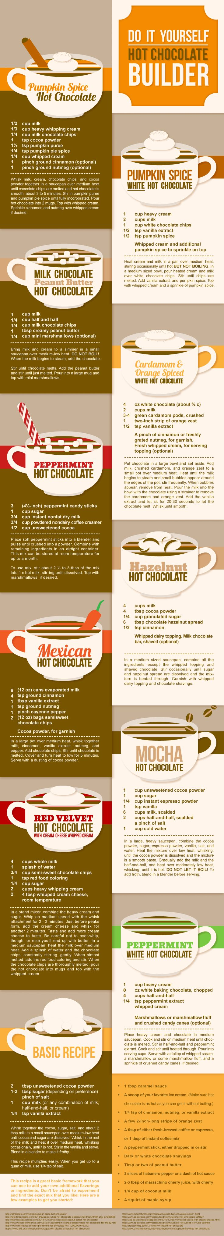 It's winter time, and it's cold. Mix up your hot chocolate with some fun new flavors. Click here for 11 delicious hot chocolate recipes.