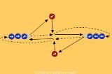 Run through - Two balls passing circuitMovementNetball Drills Coaching