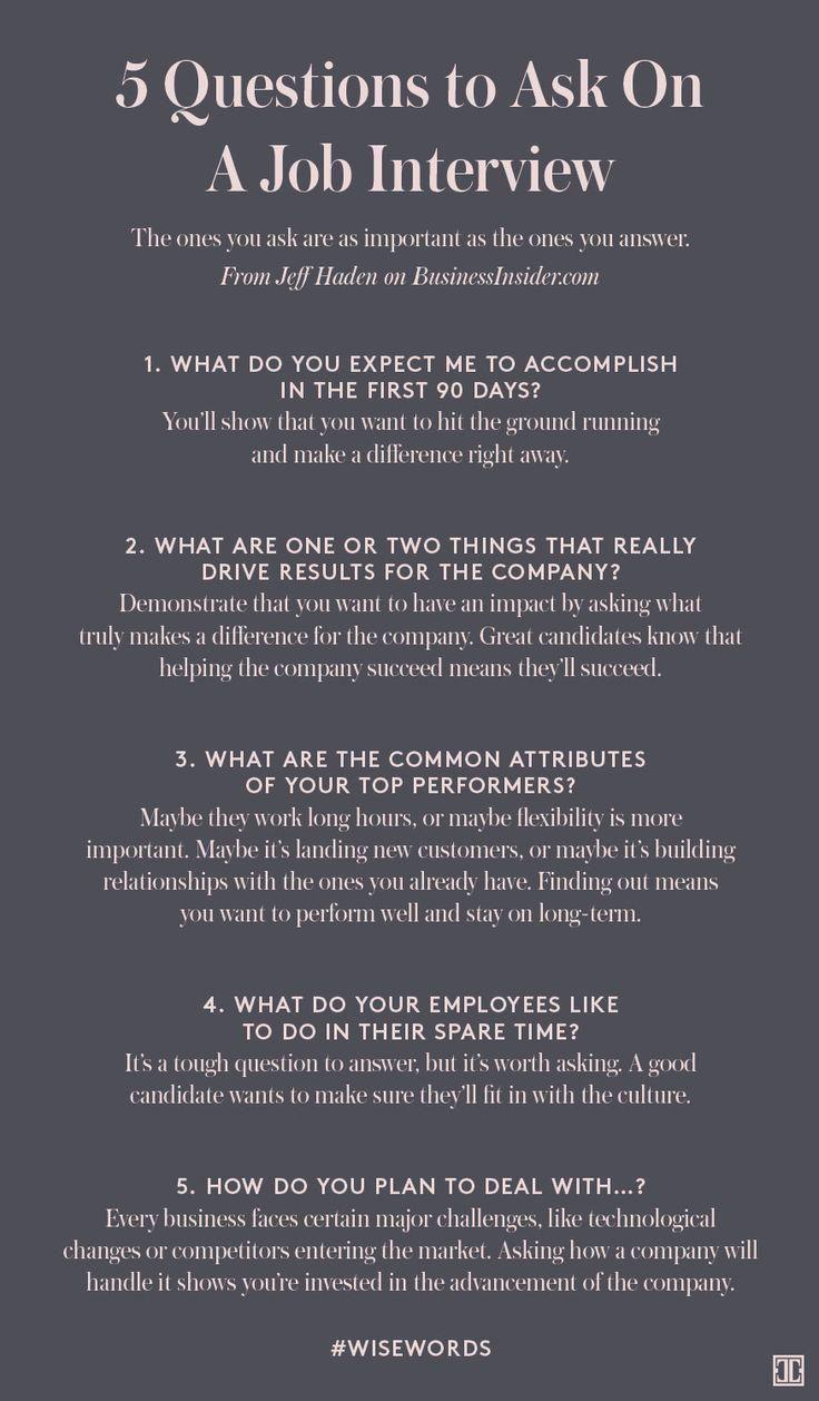 LinkedIn Job interview tips, Job interview, Job