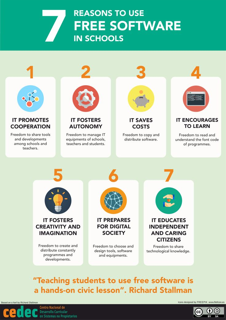 7 reasons to use free software in schools