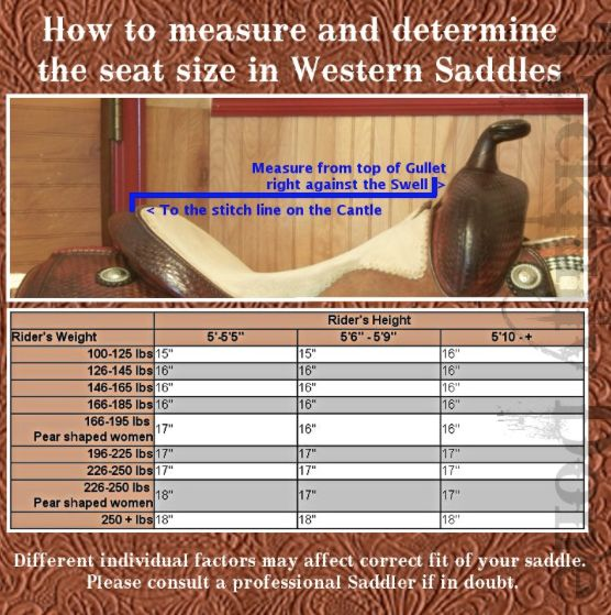 How to measure and determine Western saddle seat sizes