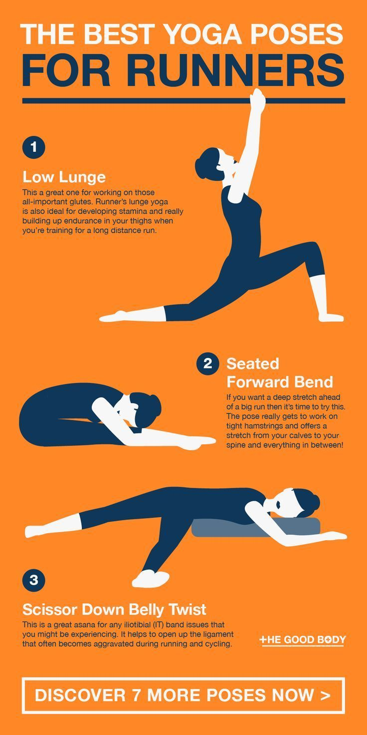 10 Best Yoga Poses For Runners Essential Stretches For Pre And Post Running Cool Yoga Poses Yoga Poses Best Yoga