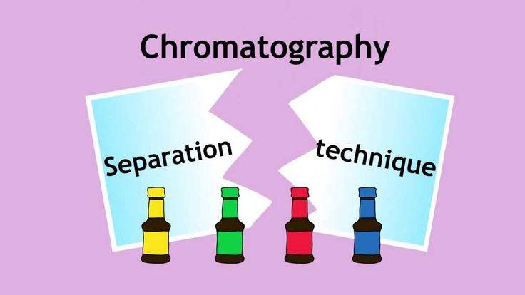 Be like a Chemistry Special Agent - learn the method of Thin Layer Chromotography and its applications. Thin Layer Chromatography is an important method in P...