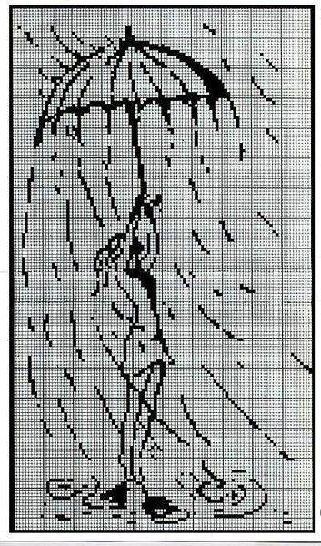 donnacon ombrello Raining