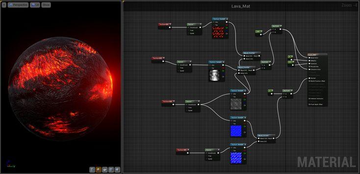 Lava VFX work in Unreal Engine.