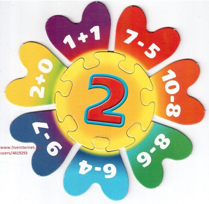 Puzzel met plus- en minsommen omtrent het getal 2.