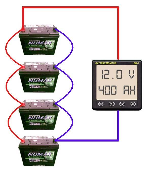 Parallel battery bank wiring diagram | MUST DO!!! | Solar