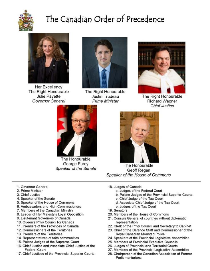 The Canadian Order of Precedence