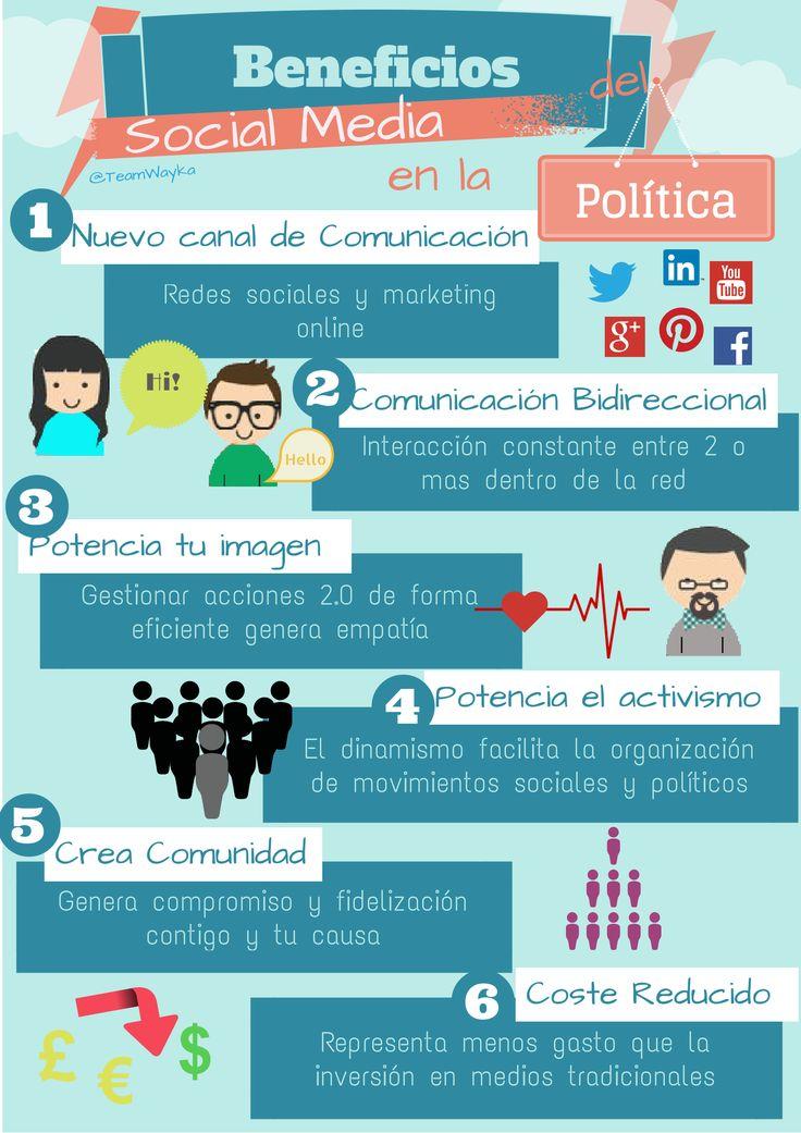 Beneficios de Social Media en la política. Infografía en español. #CommunityManager