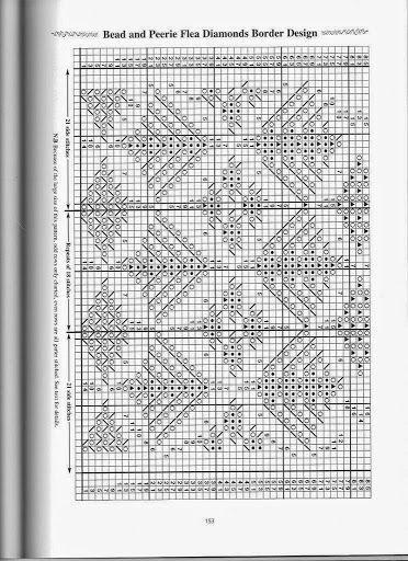 heirloom knitting - mano.panorama - Picasa-Webalben