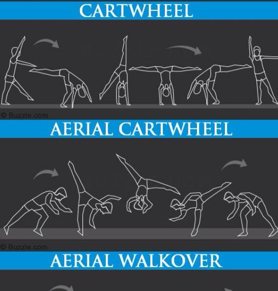 how to make an aerial cartwheel