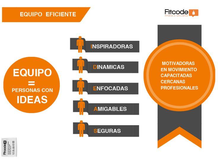 Equipos = Personas + Ideas