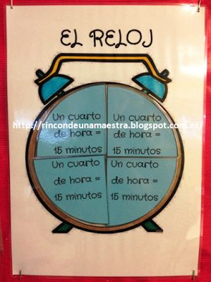 Rincón de una maestra: El reloj