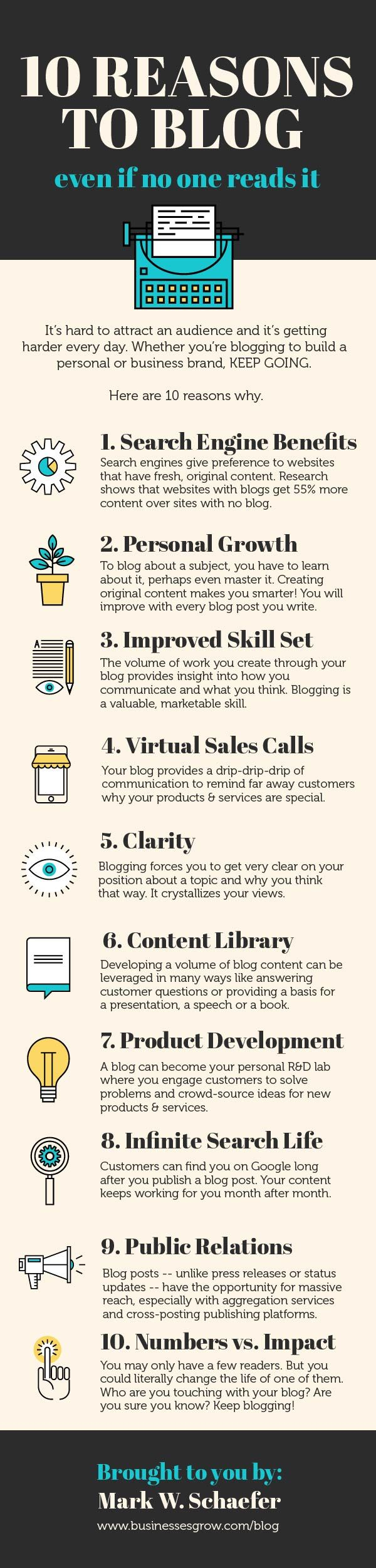 10 reasons to blog even if no one reads it. [infographic] by @MarkWSchaefer