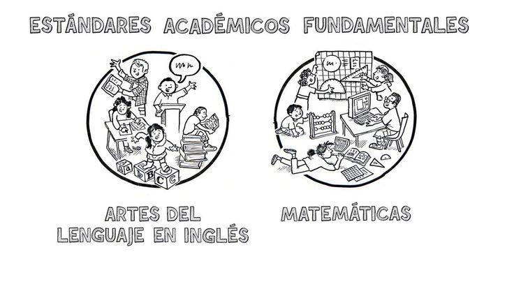 Three-Minute Video Explaining the Common Core State Standards (Spanish version) on Vimeo