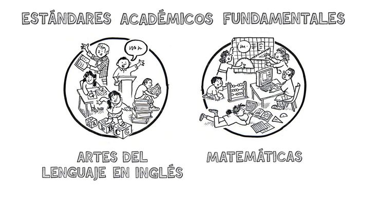 Three-Minute Video Explaining the Common Core State Standards (Spanish version) on Vimeo